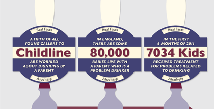Free Infographic in support of #21billion alcohol campaign