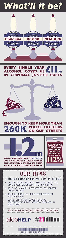 21 Billion alcohol campaign